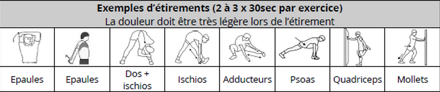 Exercices d'étirements par E-SPORTING-COACH.FR