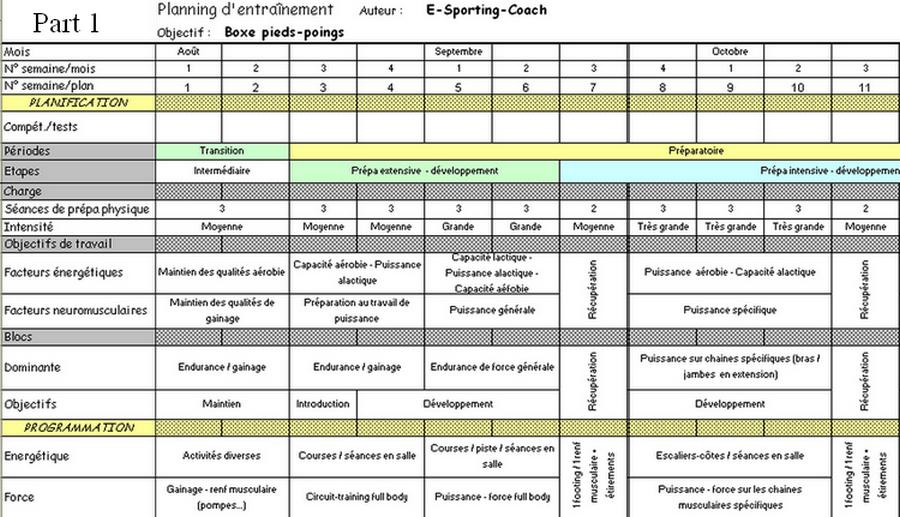 Beliebt Planification et programmation de l'entrainement DM38
